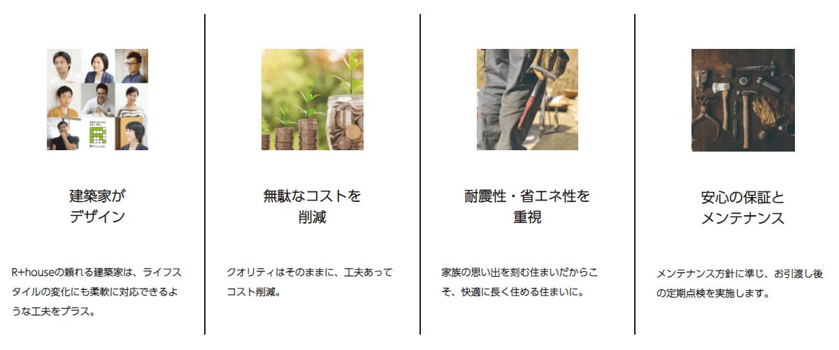R+house京都宇治(ライフ不動産)の画像3
